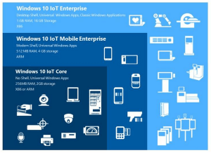 Frequently Asked Questions for Windows 10 IoT Enterprise 2019 | Axoft